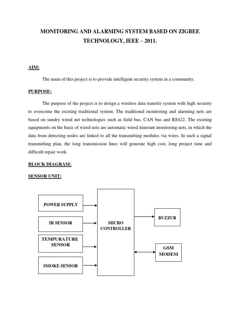 hight resolution of monitoring and alarming system based on zigbee technology wireless computer network