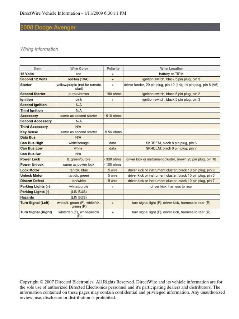 hight resolution of dodge avenger radio wiring wiring diagram post 2012 avenger radio wiring 2012 avenger radio wiring