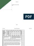 Examen Final Excel Resuelto