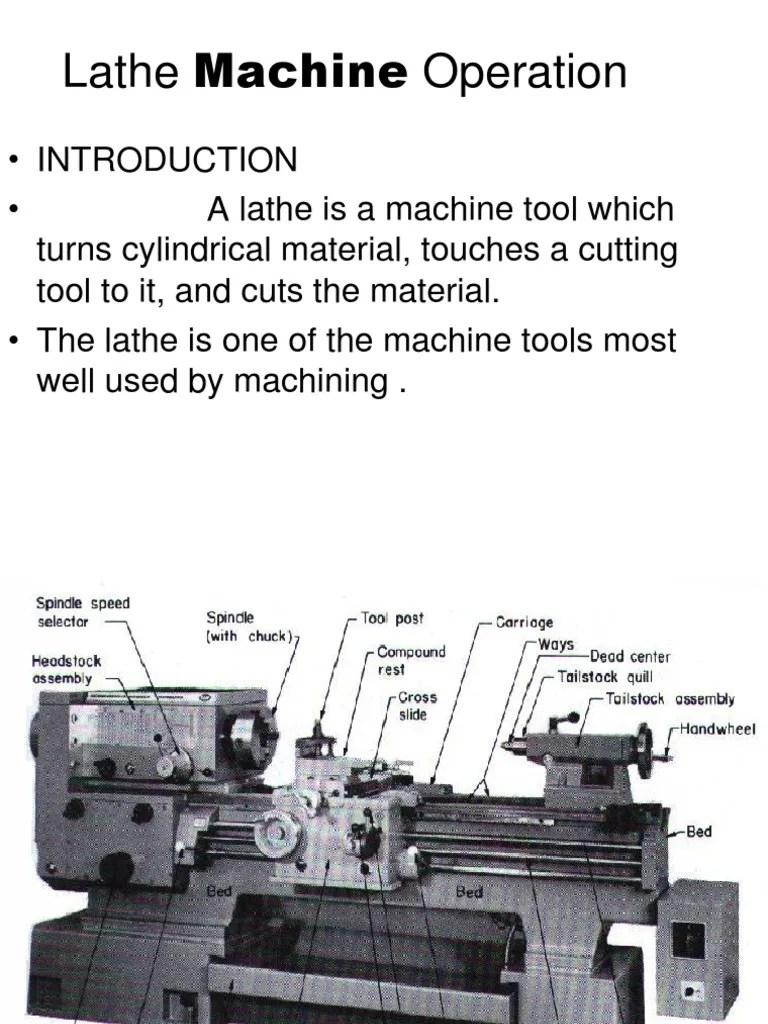Lathe Machine Operations : lathe, machine, operations, Lathe, Machine, Operation