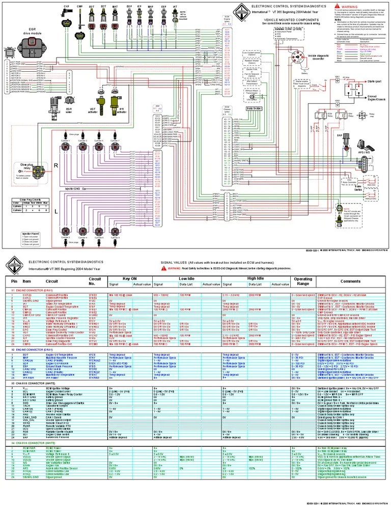 7 pin wiring diagram truck er for student information system diagrama_vt365-2004.pdf