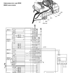 Peugeot 206 Wiring Diagram 2010 Dodge Journey Starter Bsi Auto Electrical Related With