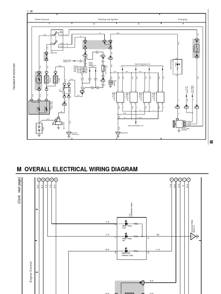 Scion xB 2005 Overall wiring diagram