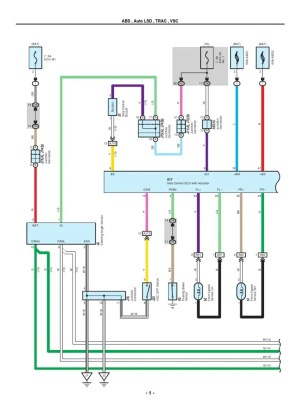 20072010 Toyota Tundra Electrical Wiring Diagrams