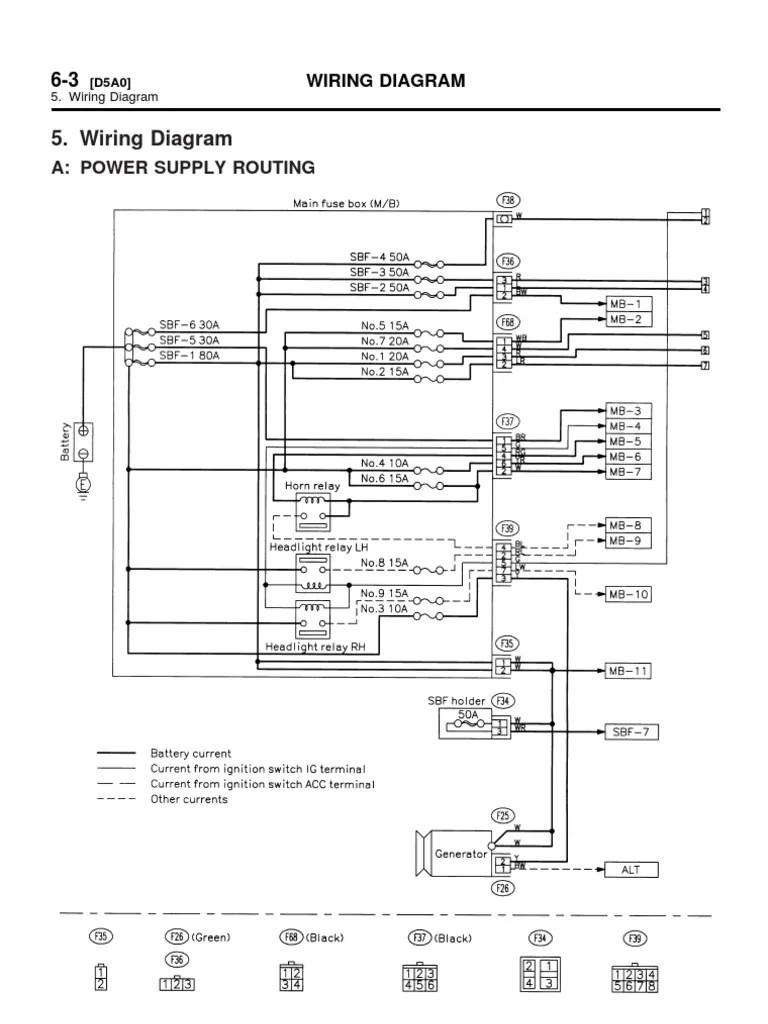 medium resolution of 2000 subaru impreza horn wiring