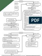PPAP 4a. Ed.pdf