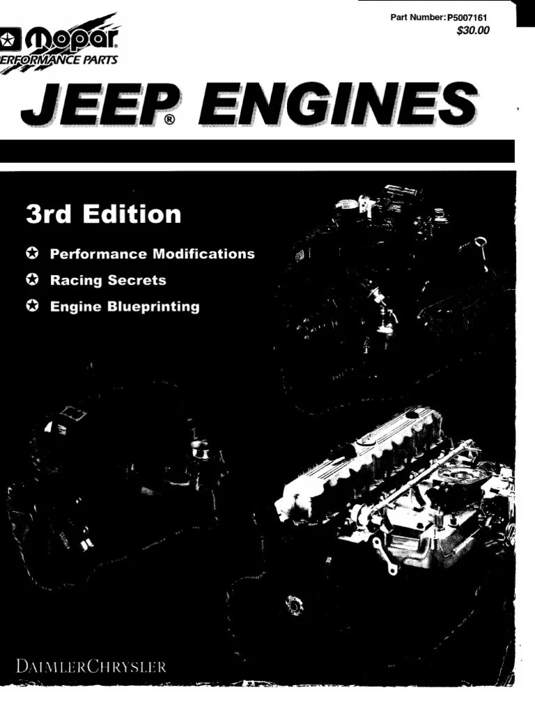 small resolution of jeep engines distributor cylinder engine 1995 jeep grand cherokee fuse box diagram 1993 jeep wrangler asd fuse box