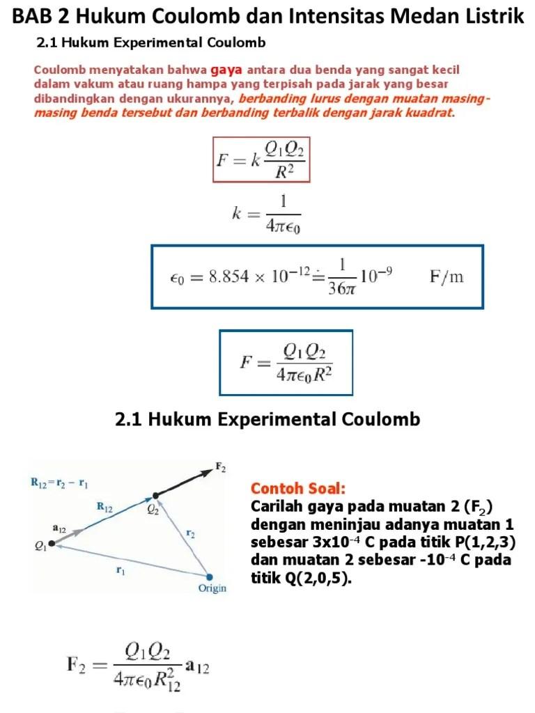 Soal Gaya Coulomb : coulomb, Pembahasan, Coulomb, Kelas, Cute766