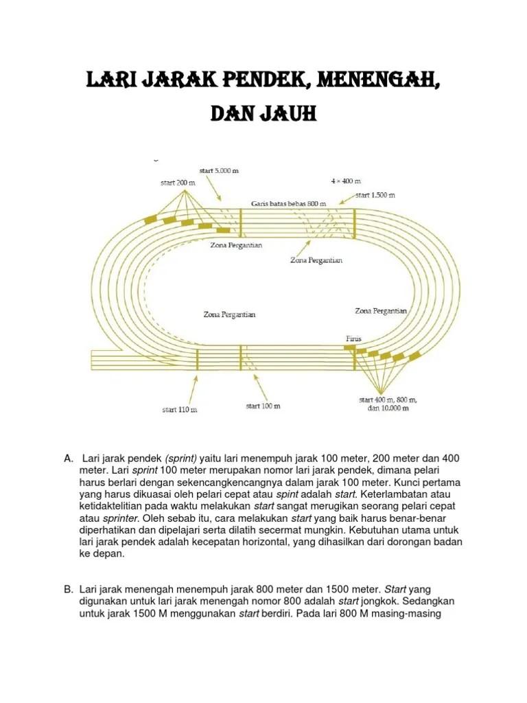 Lari Jarak Menengah Menggunakan Start : jarak, menengah, menggunakan, start, Jarak, Pendek,, Menengah