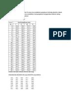 Contoh Skala Nominal, Ordinal, Interval Dan Rasio