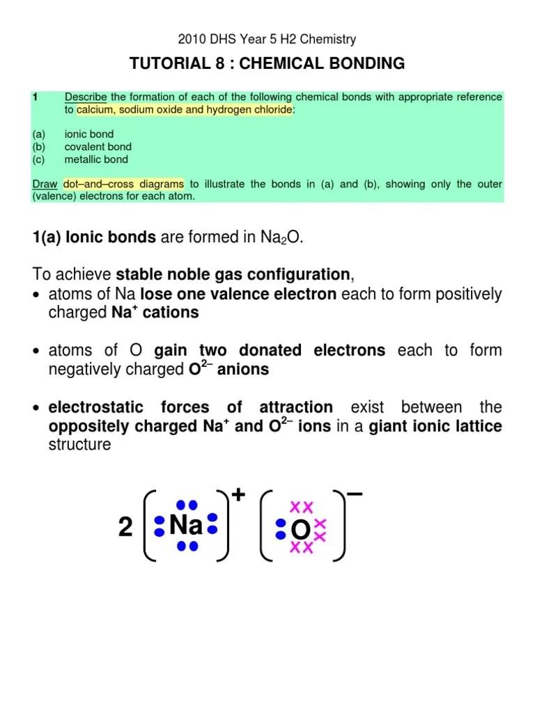 hight resolution of h2 dot diagram