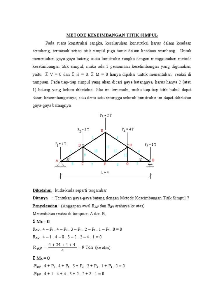 Metode Titik Buhul : metode, titik, buhul, Metode, Keseimbangan, Titik, Simpul(Perbaikan, Terakhir)