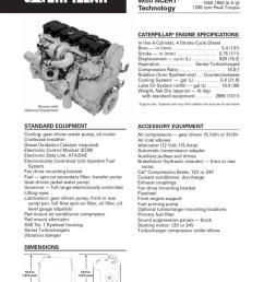 c 12 cat engine diagram [ 768 x 1024 Pixel ]