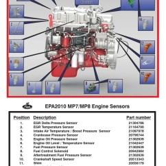 Detroit Series 60 Ecm Wiring Diagram 2004 F250 Fuse Panel Mack Mp7-mp8 Sensors 2010