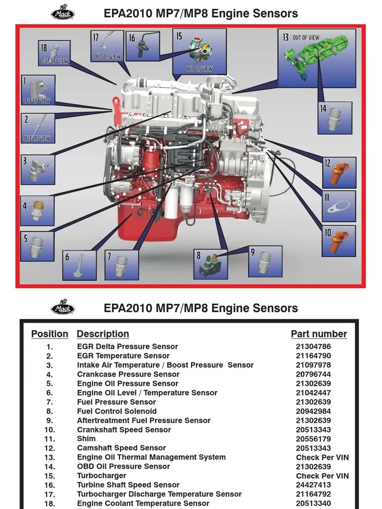 small resolution of mp7 mack truck engines diagram wiring diagrams bib mp7 mack truck engines diagram