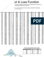 chart  loss function tables also table pdf rh scribd