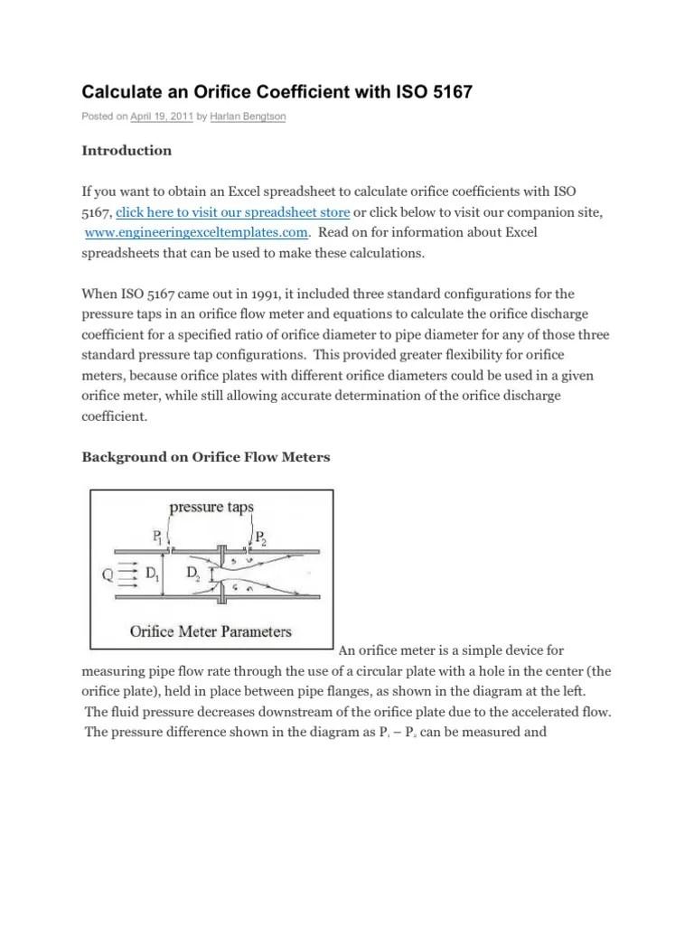 hight resolution of orifice diagram