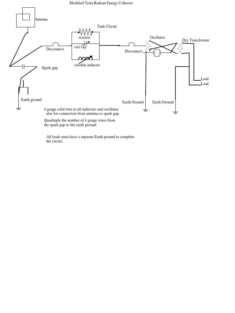 gap an antenna wiring diagram [ 768 x 1024 Pixel ]