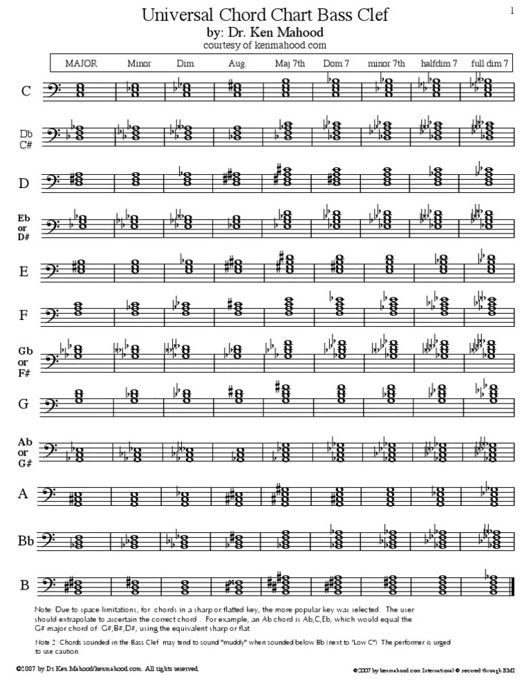 also bass clef chord chart aspects of music rh scribd