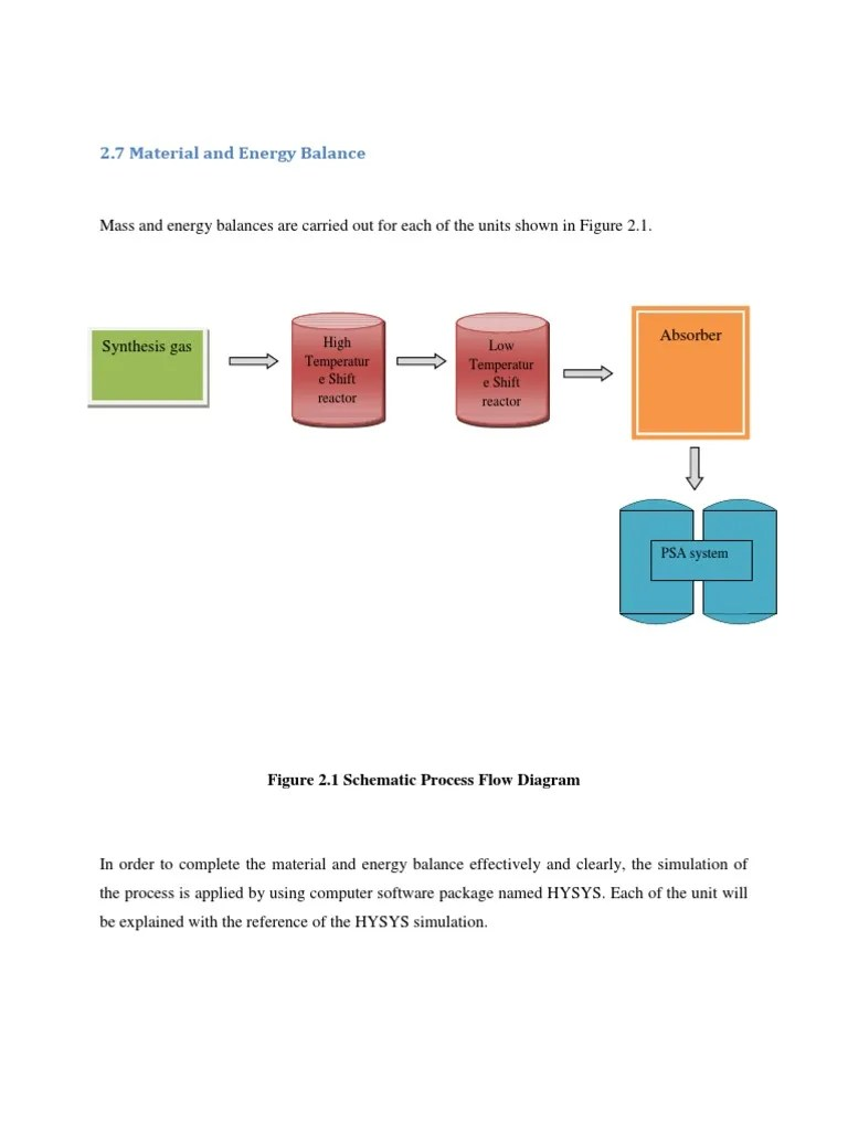 proces flow diagram mas balance [ 768 x 1024 Pixel ]