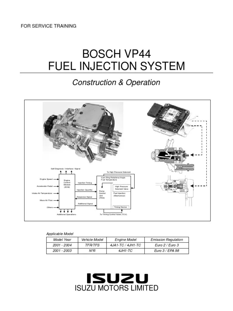 small resolution of vp44 wiring diagram 19 wiring diagram images wiring vp44 injection pump line diagram vp44 audi