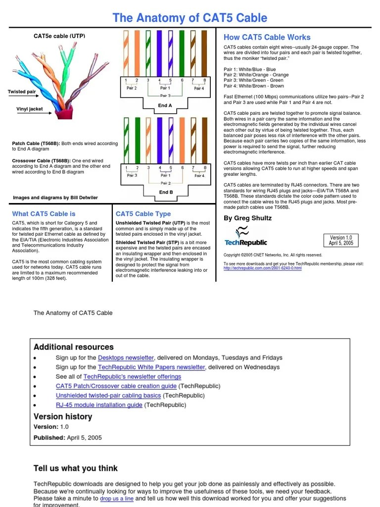 hight resolution of the anatomy of cat5 cable download rj45 eia tia t568b cable wiring color code