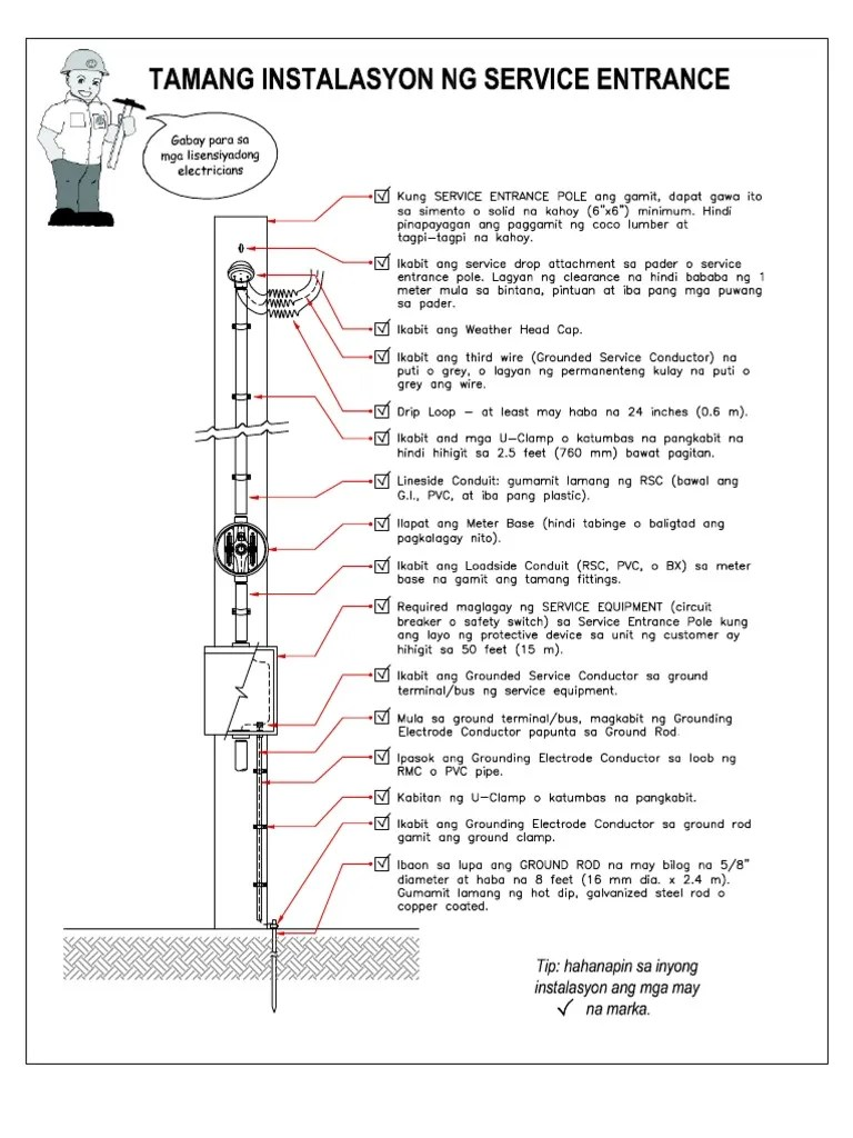 small resolution of service entrance by meralco wiring diagram for service entrance