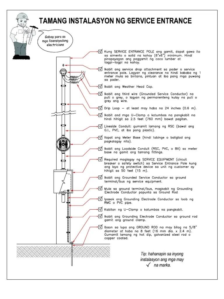 medium resolution of weatherhead wiring diagram