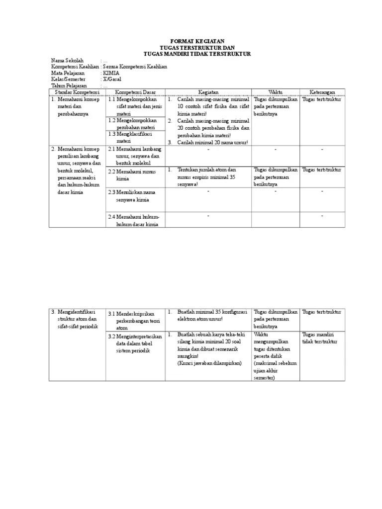 Format Tugas Terstruktur Dan Tidak Terstruktur Sd : format, tugas, terstruktur, tidak, Contoh, Tugas, Terstruktur, Tidak, Cute766