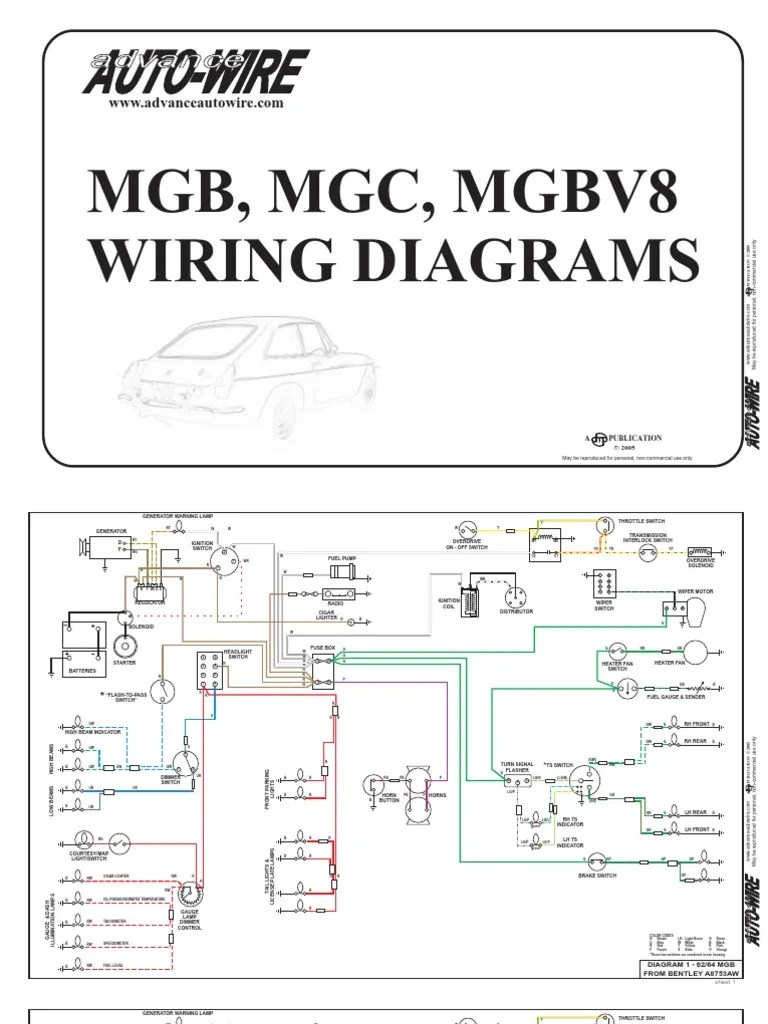 small resolution of 1979 mgb wiring diagram