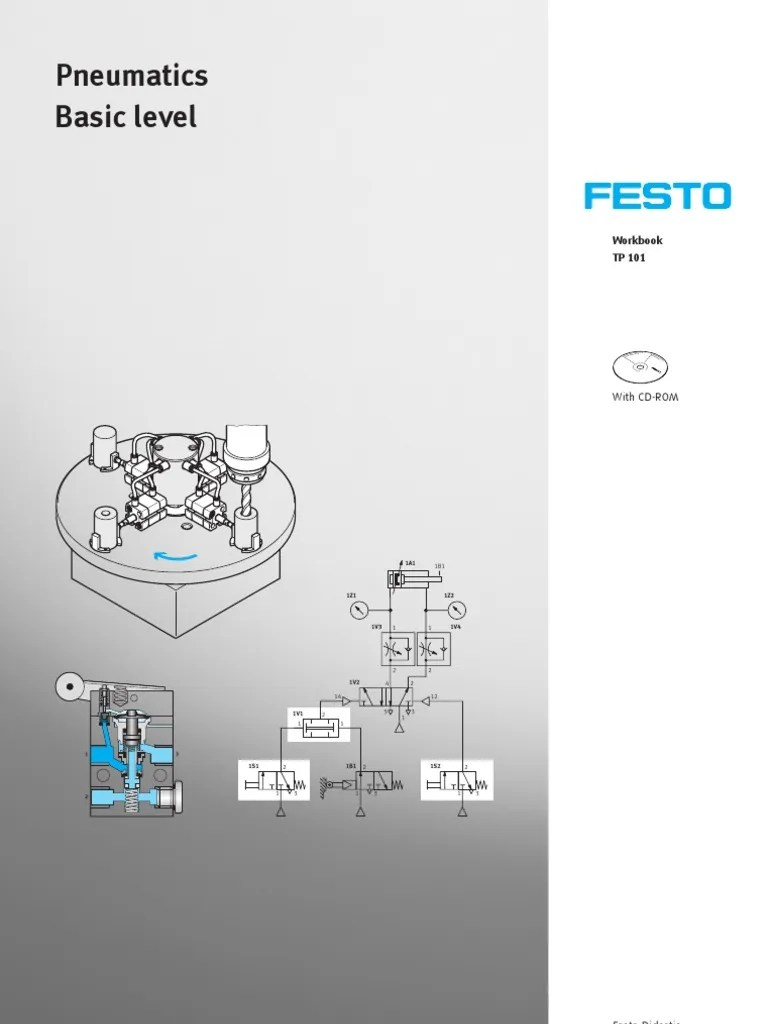 hight resolution of festo inventario pdf valve actuator