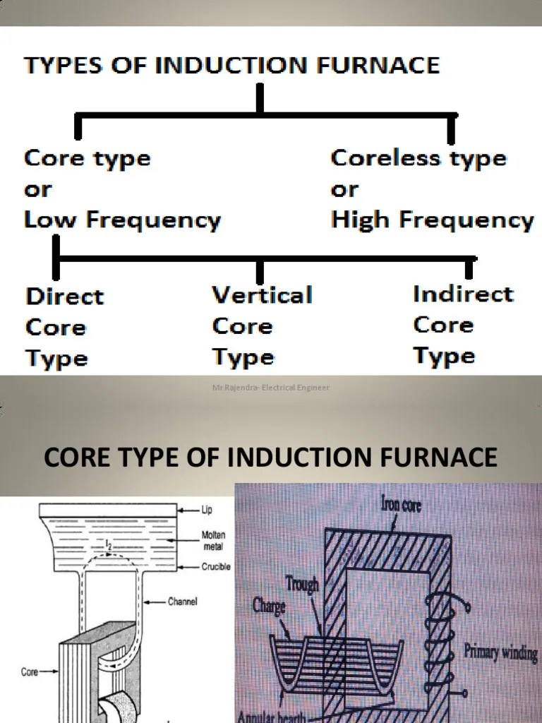 hight resolution of simple diagram of induction coil