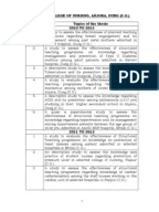History of Development of Nursing Profession in India