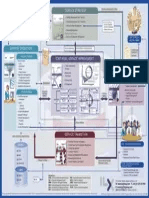 Itil process model also  service lifecycle chart information security rh scribd