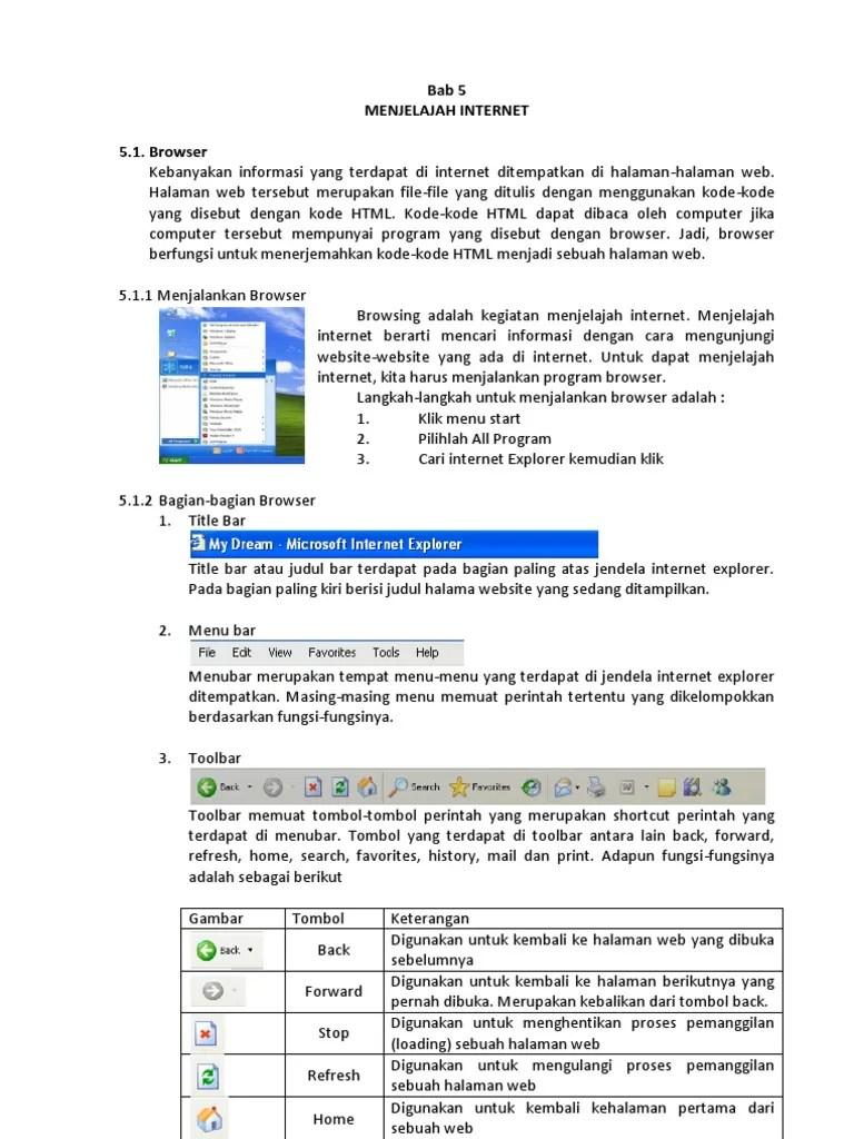 Bagian Bagian Browser Internet Explorer : bagian, browser, internet, explorer, RingkasanMateriTIKkelas9Semester2
