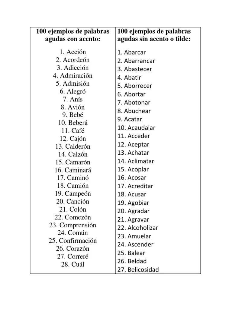100 Ejemplos De Palabras Agudas Con Acento Cute766