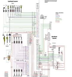 1995 7 3 powerstroke wiring schematic images gallery [ 768 x 1024 Pixel ]