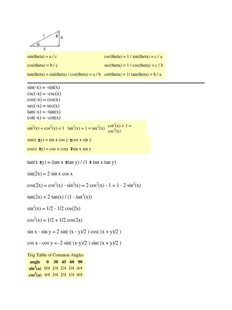 Rumus Cos 2x : rumus, Identitas, Trigono, Mathematical, Relations, Physics