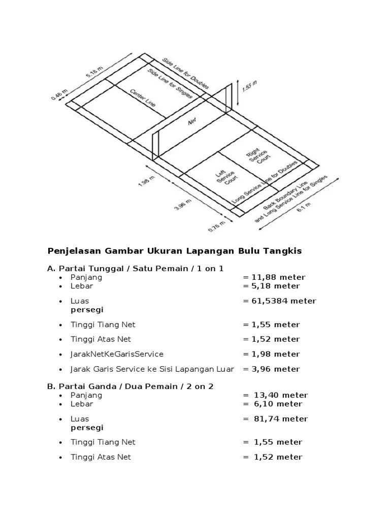Lebar Dan Panjang Lapangan Bulu Tangkis : lebar, panjang, lapangan, tangkis, Ukuran, Lapangan, Bulutangkis.doc