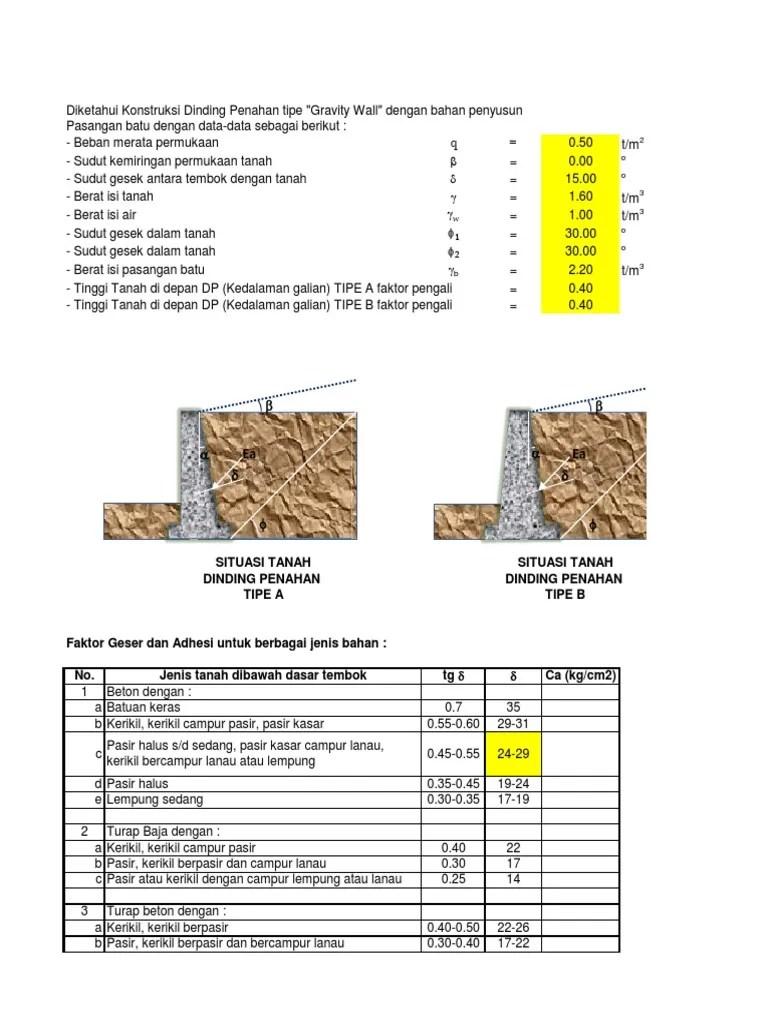 Perhitungan Dinding Penahan Tanah Dengan Excel : perhitungan, dinding, penahan, tanah, dengan, excel, PERHITUNGAN, (TYPE, GRAVITY, WALL).xls
