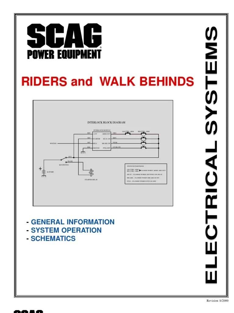 medium resolution of kawasaki scag turf tiger wiring diagram