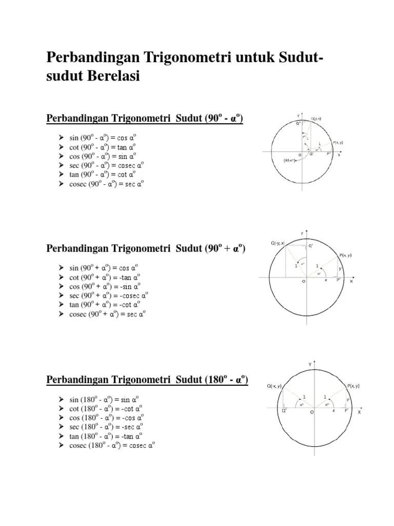 Perbandingan Trigonometri Sudut Berelasi : perbandingan, trigonometri, sudut, berelasi, Perbandingan, Trigonometri, Untuk, Sudut