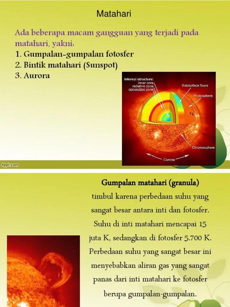 Fotosfer Matahari : fotosfer, matahari, Aktivitas, Matahari
