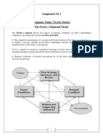 The Porter Diamond Model