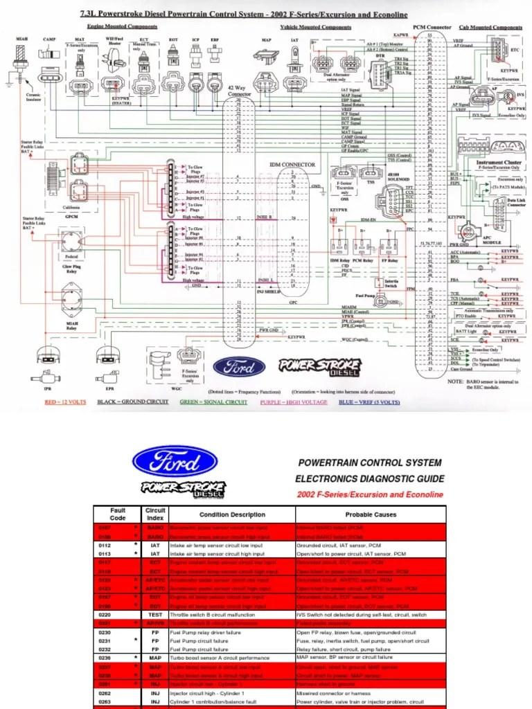1997 7 3 ipr wiring diagram trusted wiring diagrams 7 3l engine bay 1997 7 3 [ 768 x 1024 Pixel ]