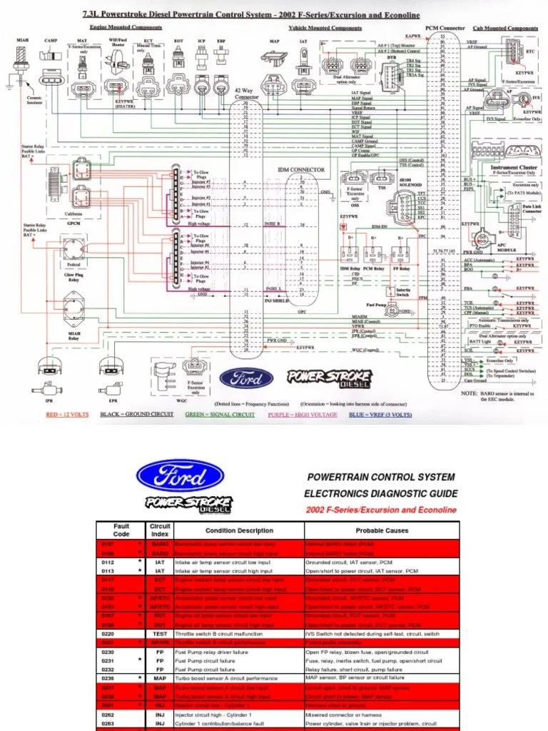 hight resolution of 1997 7 3 ipr wiring diagram trusted wiring diagrams 7 3l engine bay 1997 7 3