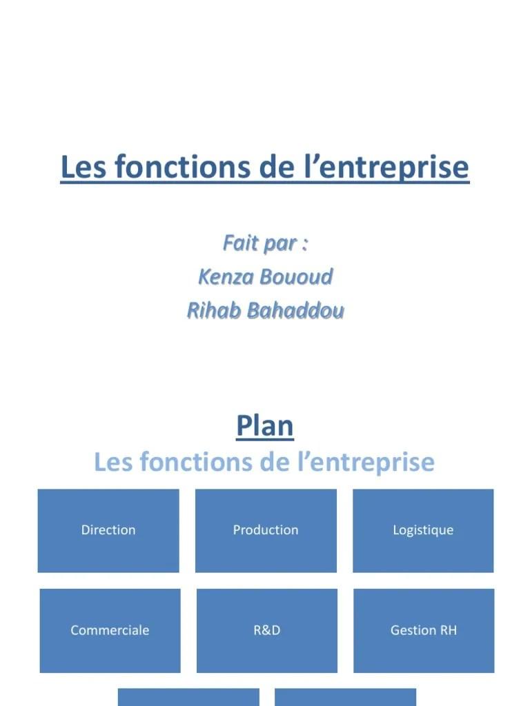 Les Fonctions De L Entreprise : fonctions, entreprise, Fonctions, L'Entreprise, Logistique, Distribution, (Affaires)