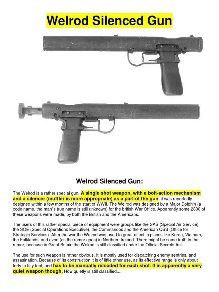 Making Plans Silencer Gun