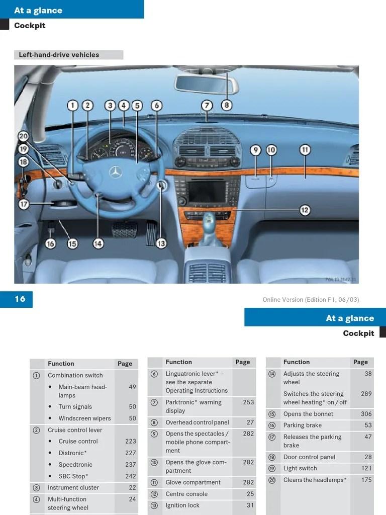 medium resolution of trunk fuse diagram 2002 mercede c clas wagon