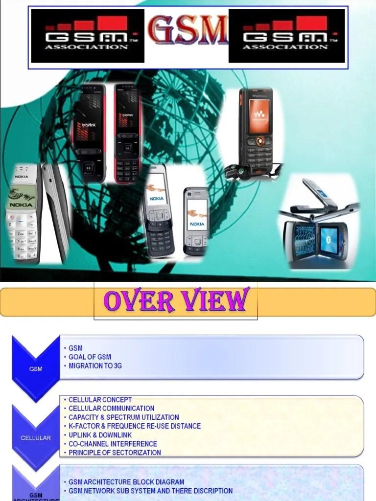 block diagram of 3g mobile communication [ 768 x 1024 Pixel ]